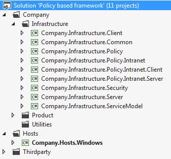 PolicybasedFrameworkSolution