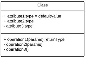 UML_ClassContainer