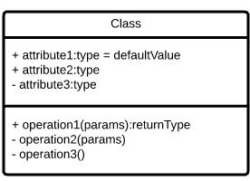 UML_ClassContainer3