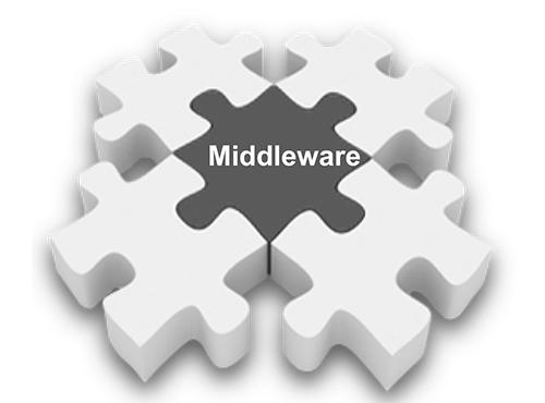 Asp.net core security headers middleware